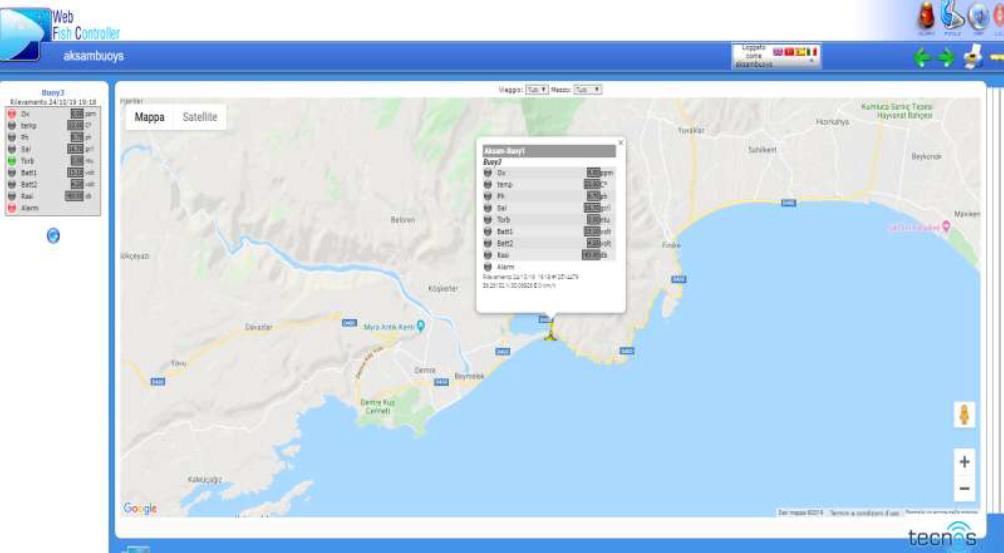 Software para monitorización OxyBuoy Gráfica