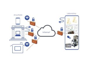 cloudLearning